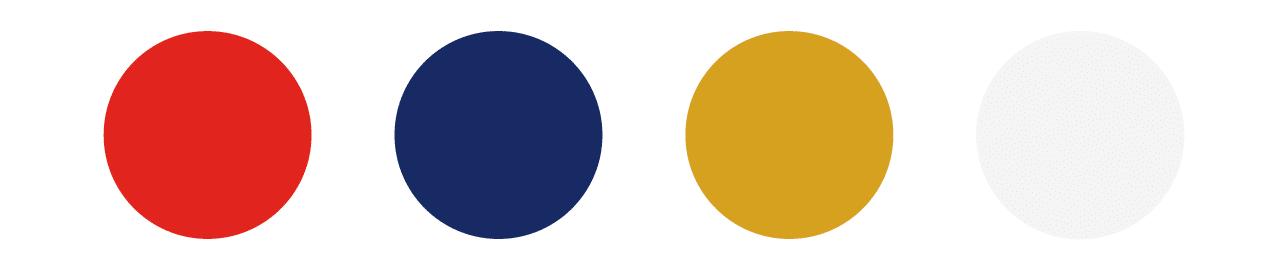 Identité visuelle, territoire de marque